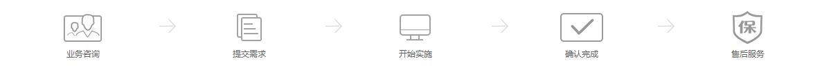 ZBLOG主题/插件定制开发流程